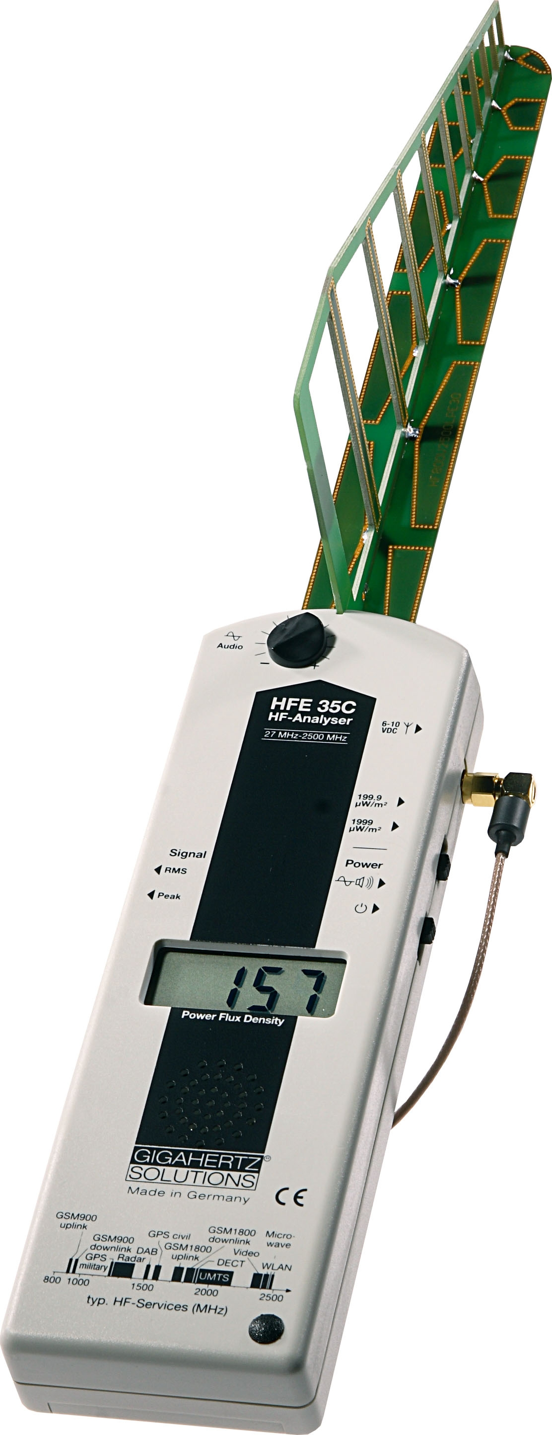 HFE35C-basic HF-Analyzer Image